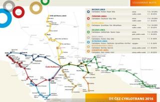 Cyklotrans - dopravní systém