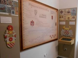 Novohradské muzeum